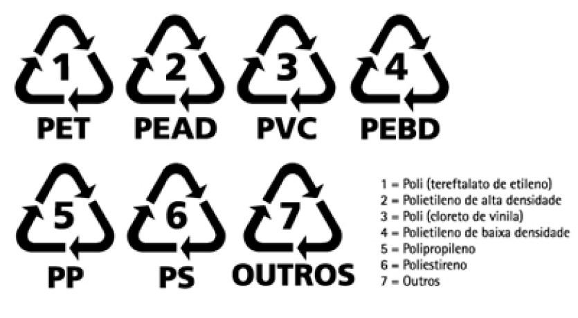 Resultado de imagem para simbolo pvc