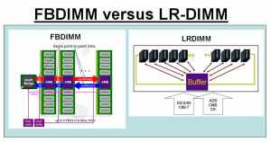 What is LRDIMM , LRDIMM Memory ? ( LoadReduce DIMM)