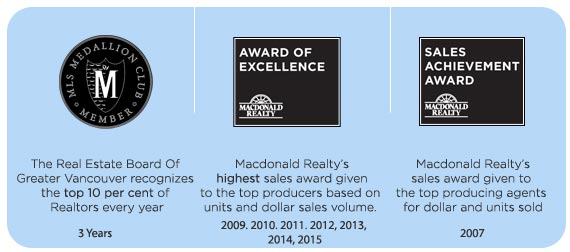 Simon Clayton Realtor awards