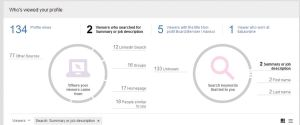 Who's viewed your profile - 90 days stats - linkedin
