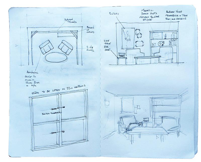 Set Design Sketchbook