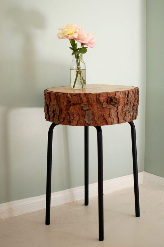 3 Log slice table via simphome