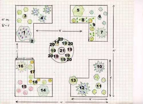 10.Simphome.com Simple Formal Herb Garden