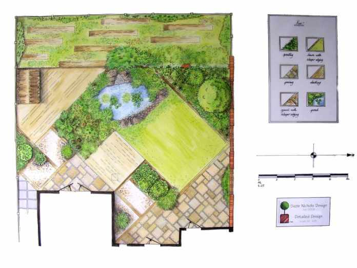 Simphome.com lovely small garden plans inspirations including design ideas for 2020 2021