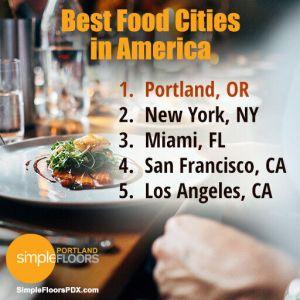 The Best Food Cities In America - Top 5
