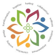 Wellness Connection Logo