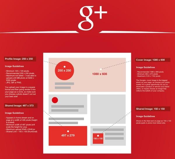 Taille des images Google plus