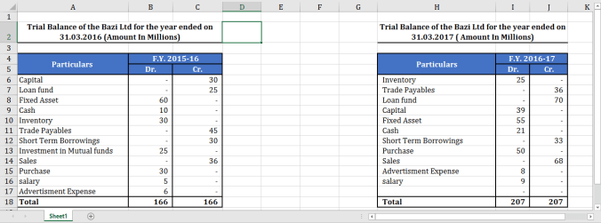 How to use vlookup in excel table