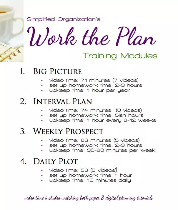 Work the plan. Roll with the punches. Choose the right next thing. Your plans should relieve stress and make you more capable, not cause stress and frustration and disappointment. Organize your systems and learn the habits that will make your plans work for your own real life and family.