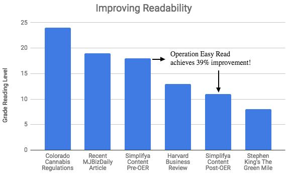 Improving Readability