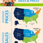 NAR'S Latest Existing Home Sales Report [INFOGRAPHIC]