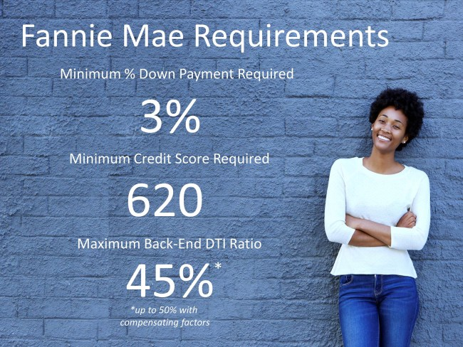 Fannie Mae Requirements