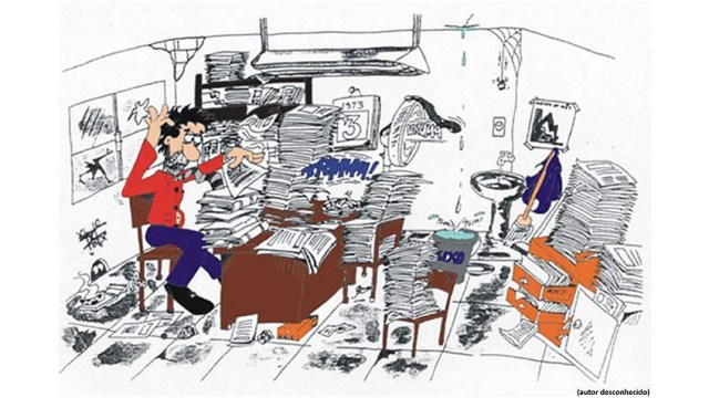 Image result for methodology at workplace