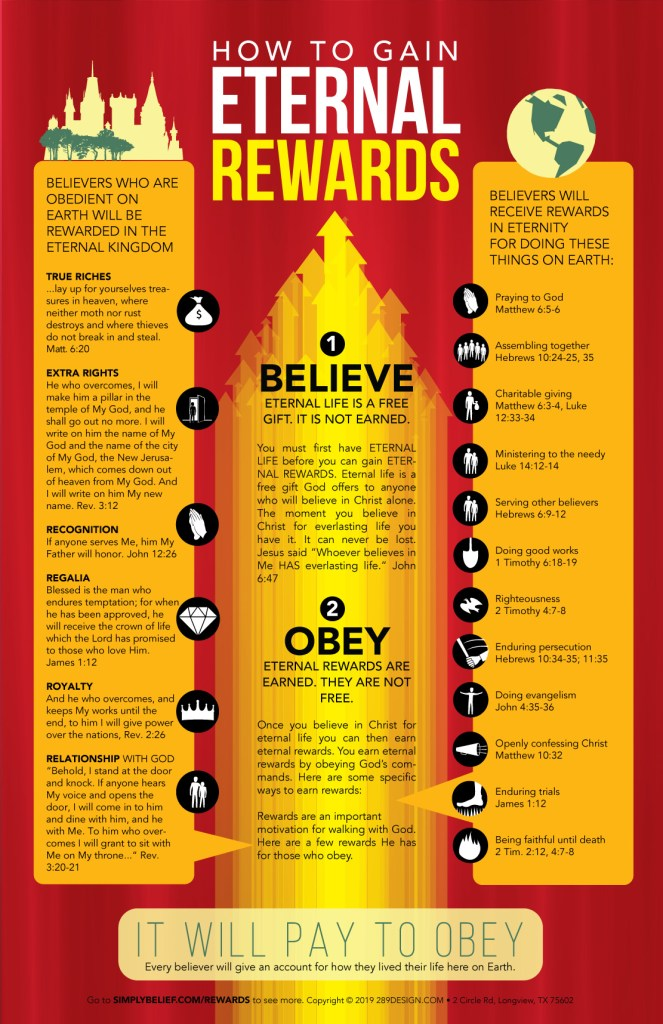How to gain eternal rewards.