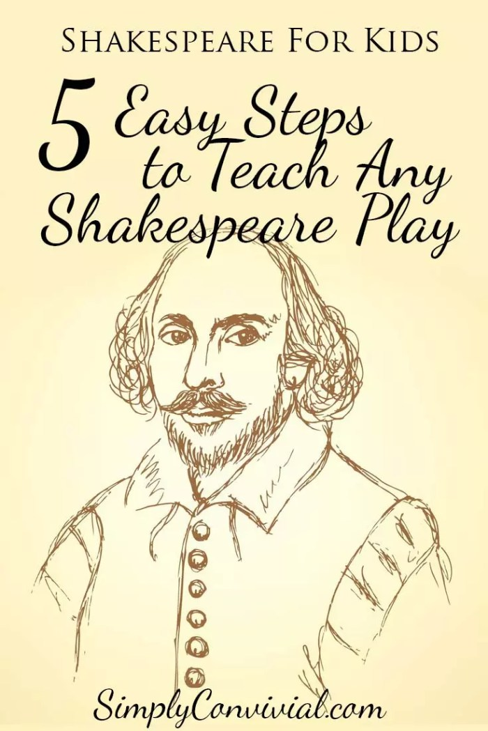 How to have fun with Shakespeare for kids simply and easily, even if you think it's too hard – it's not!