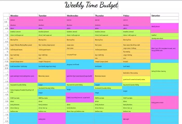 timebudget2015