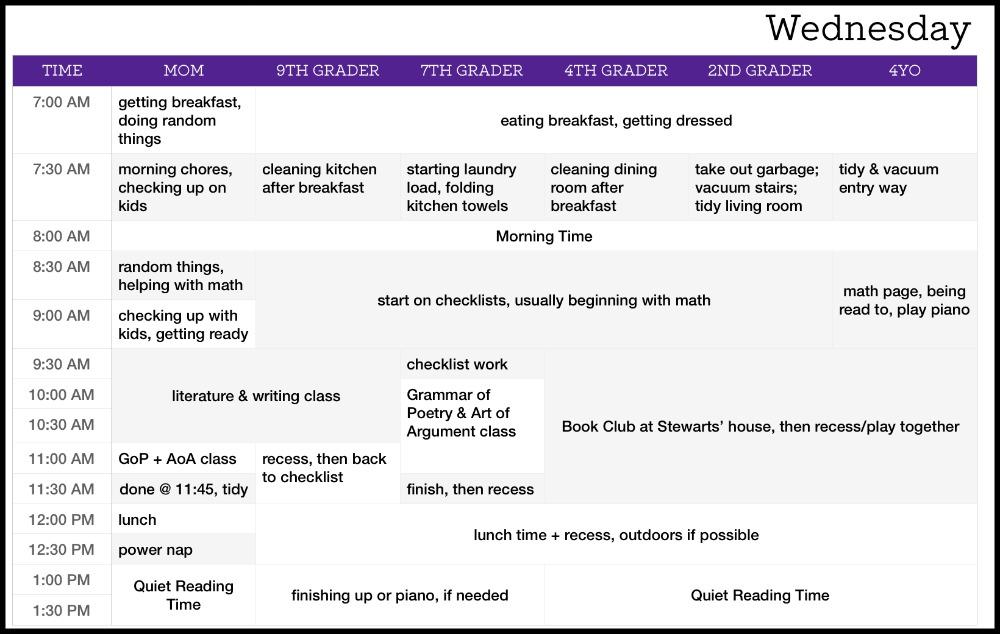 Wednesday's weekly homeschooling schedule
