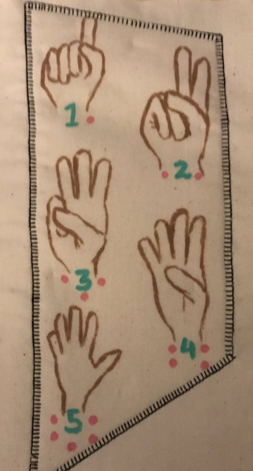 Closeup of the counting hands after it was sewn to the page.