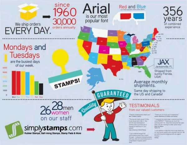 simply stamps history