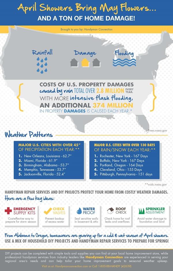 handy-infographic-031214
