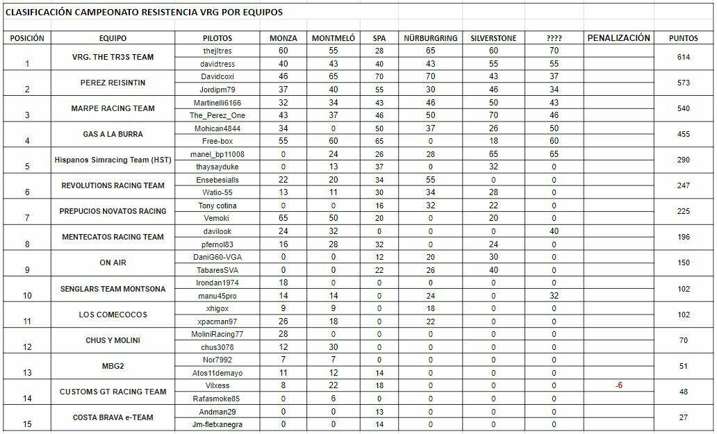 campeonato resistencia por equipos assetto corsa ps4