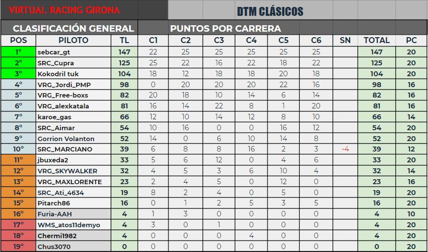Campeonato assetto corsa online ps4 españa