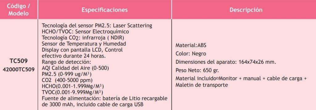 Sistemas Detección nivel C0₂