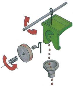 Seed Meters For Drill Pictures to Pin on Pinterest - PinsDaddy