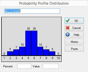 Probability Profile Distribution
