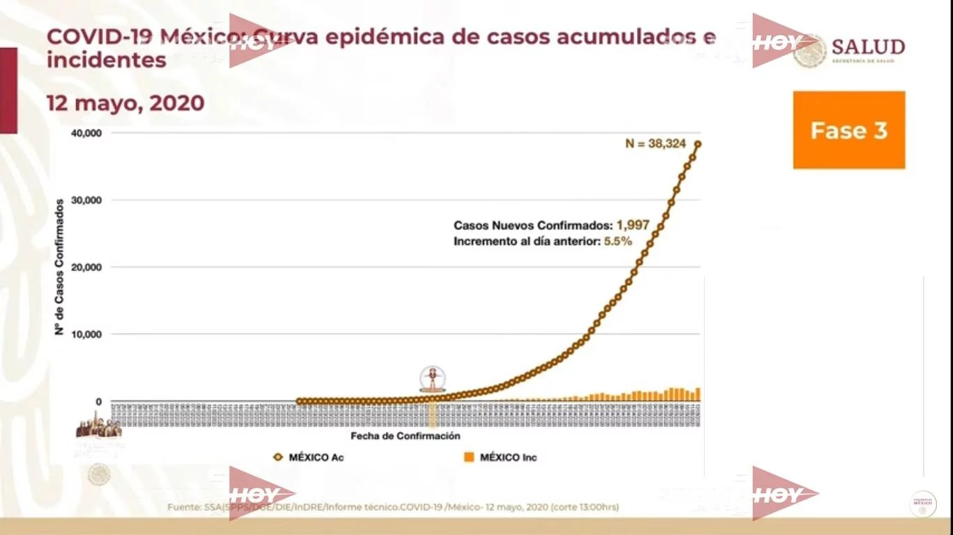 Nuevos casos de coronavirus en Colombia, hoy 06 de mayo — Coronavirus Colombia