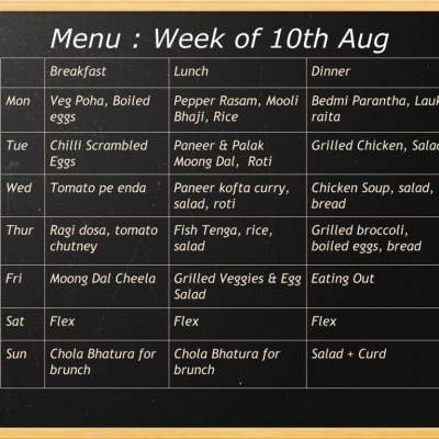 Menu of the week 10th Aug & Recipe of Rongi