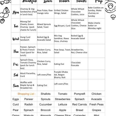 Weekly Menu : WW0716