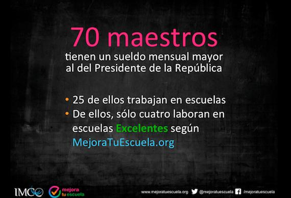 70 maestros ganan más que el Presidente Enrique Peña Nieto. Foto: IMCO