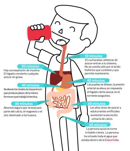 info_salud