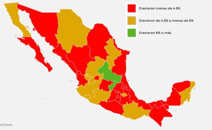 Gráfica: México, ¿cómo vamos?