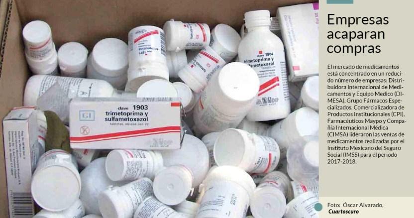 medicinas 1 - Hacienda hace cambios en compra de medicamentos que incluyen adjudicación directa hasta junio