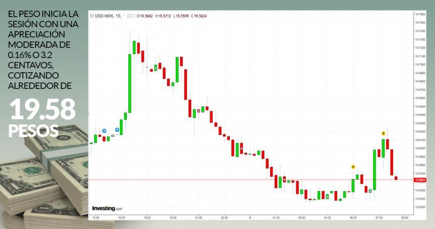 apertura 060819 - EU acusó a China de manipular divisas y el banco asiático dice que eso desatará turbulencias