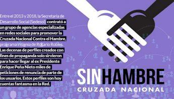 SIN-HAMBRE-CAMP