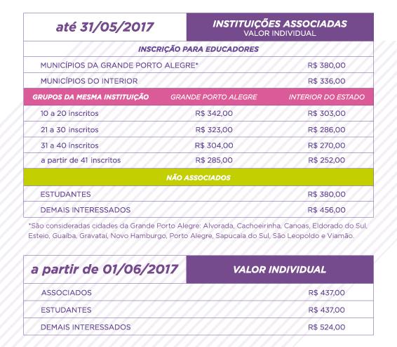 tabela-congresso SINEPE-RS | OUSADIA PARA MUDAR - 14º CONGRESSO DO ENSINO PRIVADO GAÚCHO