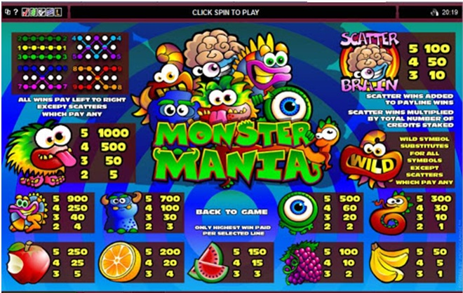 Monster Mania slot Paytable