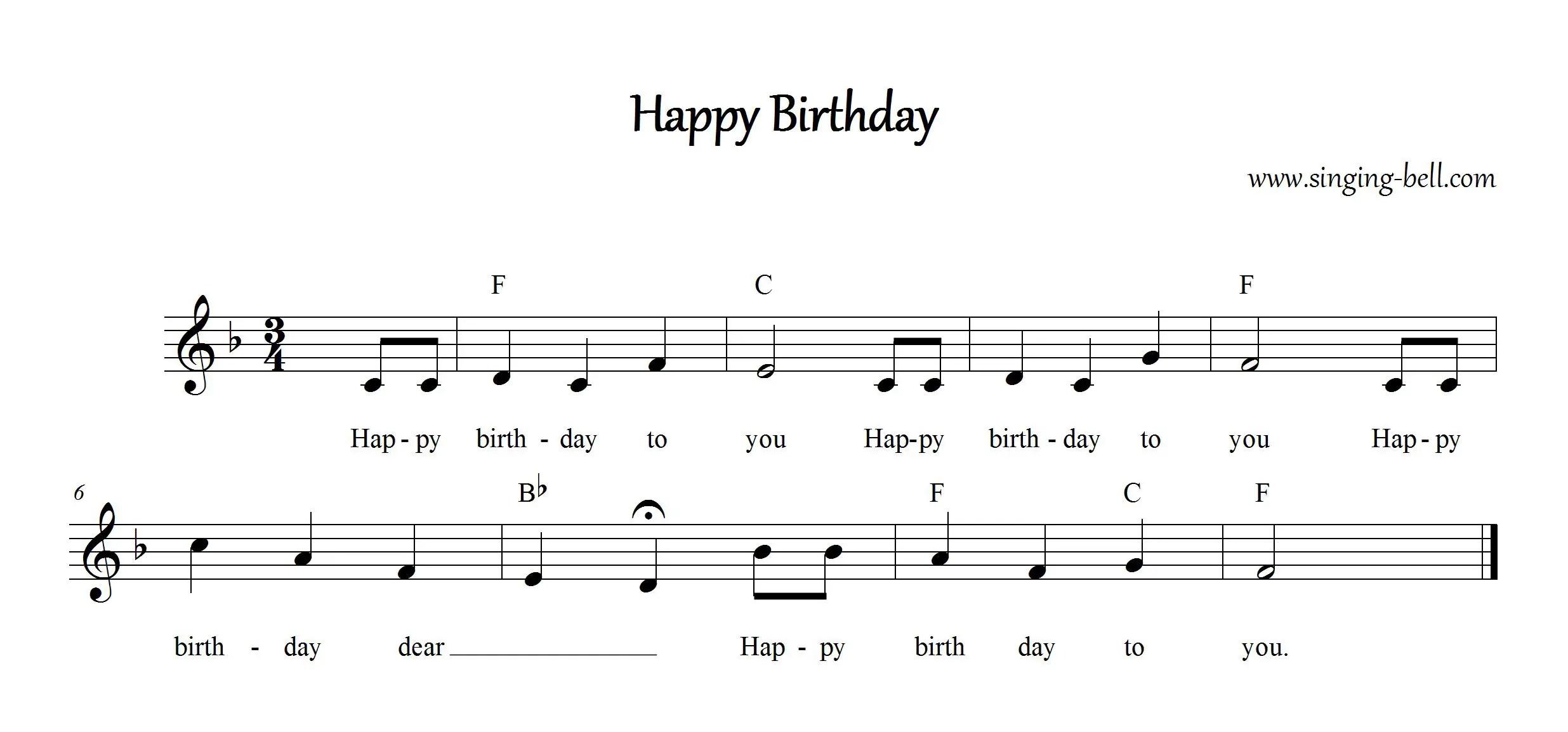 You Birthday Birthday Happy Happy Karaoke Version