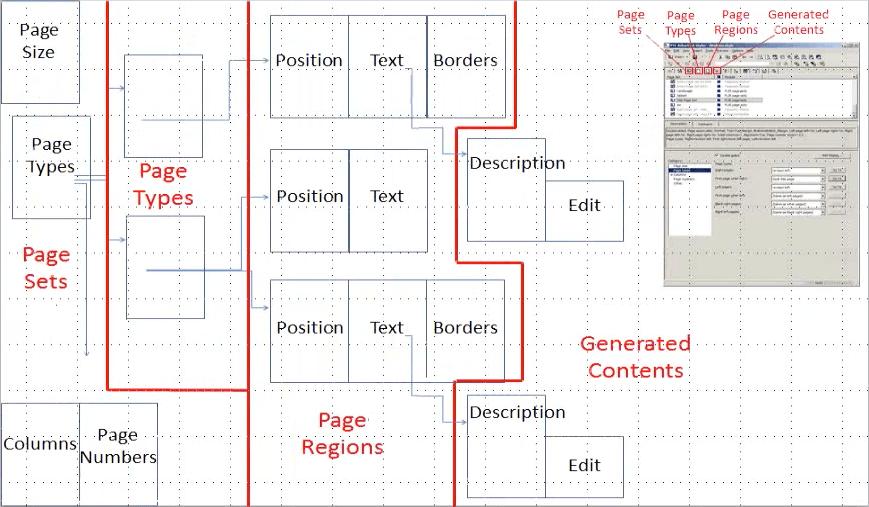 Documenting Stylesheet 1