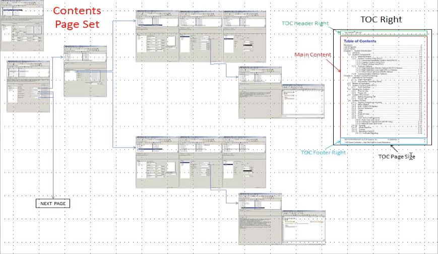 Documenting Stylesheet 2