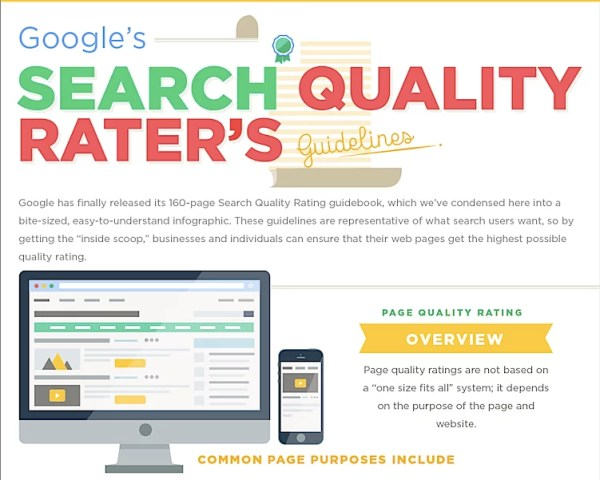 Google's Search Quality Rater's Guidelines: Here's How to ...