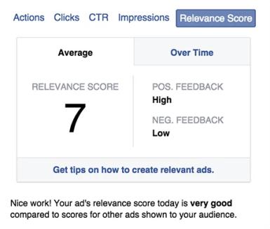 fb-rilevanza-score