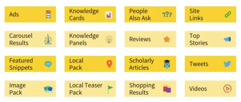16 principali funzionalità SERP di Google