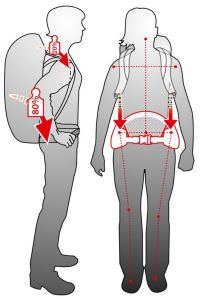 ajuste-lumbar-cinturon-babaik mochila de viaje