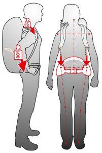 ajuste-lumbar-cinturon-babaik mochila de viaje - Cómo elegir la mochila de viaje