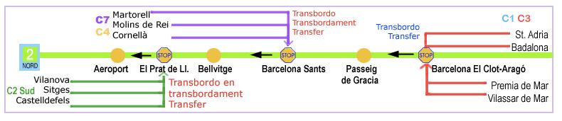 del aeropuerto de Barcelona al centro