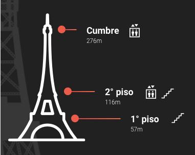 Torre Eiffel que ver en PARÍS EN 3 DÍAS